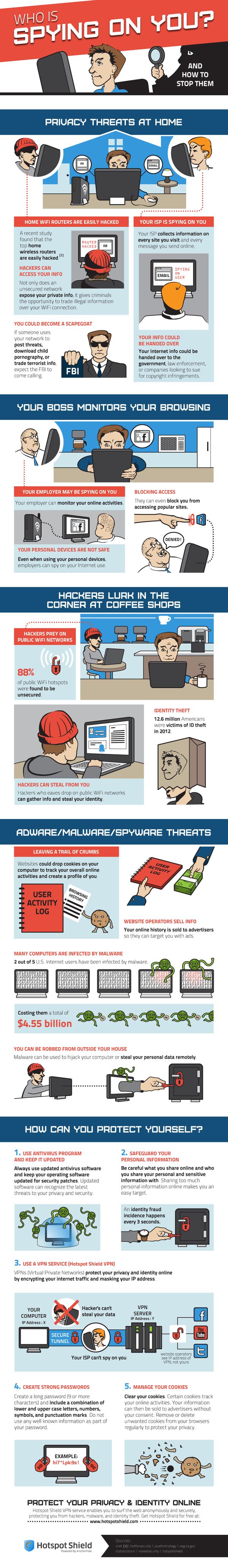 Internet Marketing Data Spies
